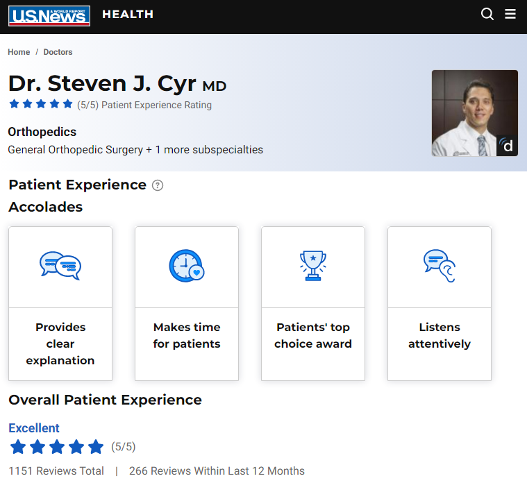 Patient Experience Rating